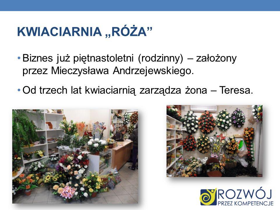 CUKIERNIA U LUDWIKI Asortyment serwuje Piekarnia-Cukiernia Jana Staniszewskiego.