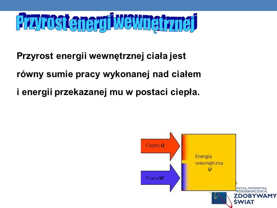 Przyrost energii wewnętrznej ciała jest równy sumie pracy wykonanej nad ciałem i energii przekazanej mu w postaci ciepła. Energia wewnętrzna U Ciepło