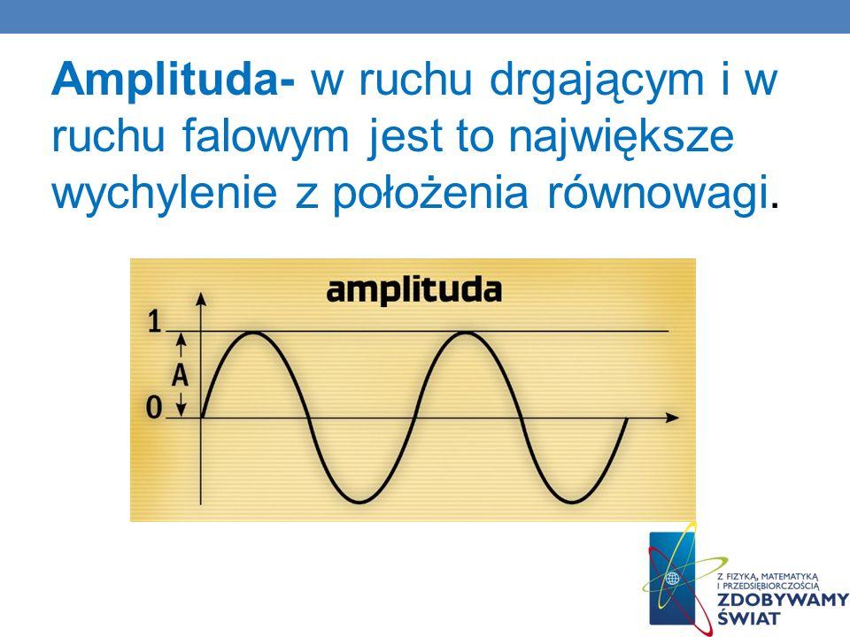 Amplituda- w ruchu drgającym i w ruchu falowym jest to największe wychylenie z położenia równowagi.