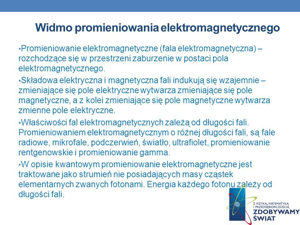 Widmo promieniowania elektromagnetycznego Promieniowanie elektromagnetyczne (fala elektromagnetyczna) – rozchodzące się w przestrzeni zaburzenie w pos
