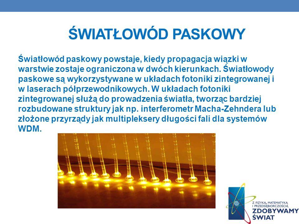 ŚWIATŁOWÓD PASKOWY Światłowód paskowy powstaje, kiedy propagacja wiązki w warstwie zostaje ograniczona w dwóch kierunkach. Światłowody paskowe są wyko