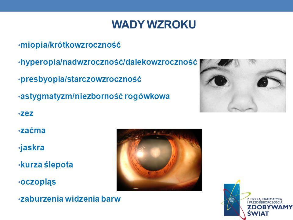 WADY WZROKU miopia/krótkowzroczność hyperopia/nadwzroczność/dalekowzroczność presbyopia/starczowzroczność astygmatyzm/niezborność rogówkowa zez zaćma