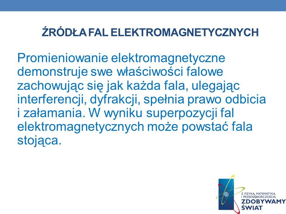 ŹRÓDŁA FAL ELEKTROMAGNETYCZNYCH Promieniowanie elektromagnetyczne demonstruje swe właściwości falowe zachowując się jak każda fala, ulegając interfere