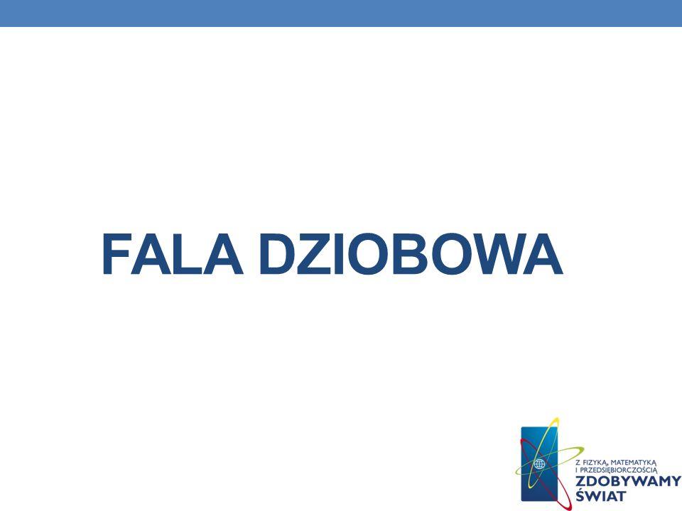 FALA DZIOBOWA