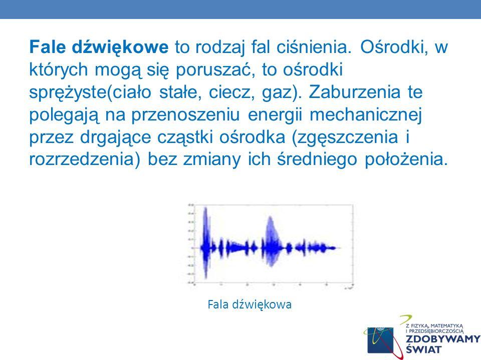 Fale dźwiękowe to rodzaj fal ciśnienia. Ośrodki, w których mogą się poruszać, to ośrodki sprężyste(ciało stałe, ciecz, gaz). Zaburzenia te polegają na