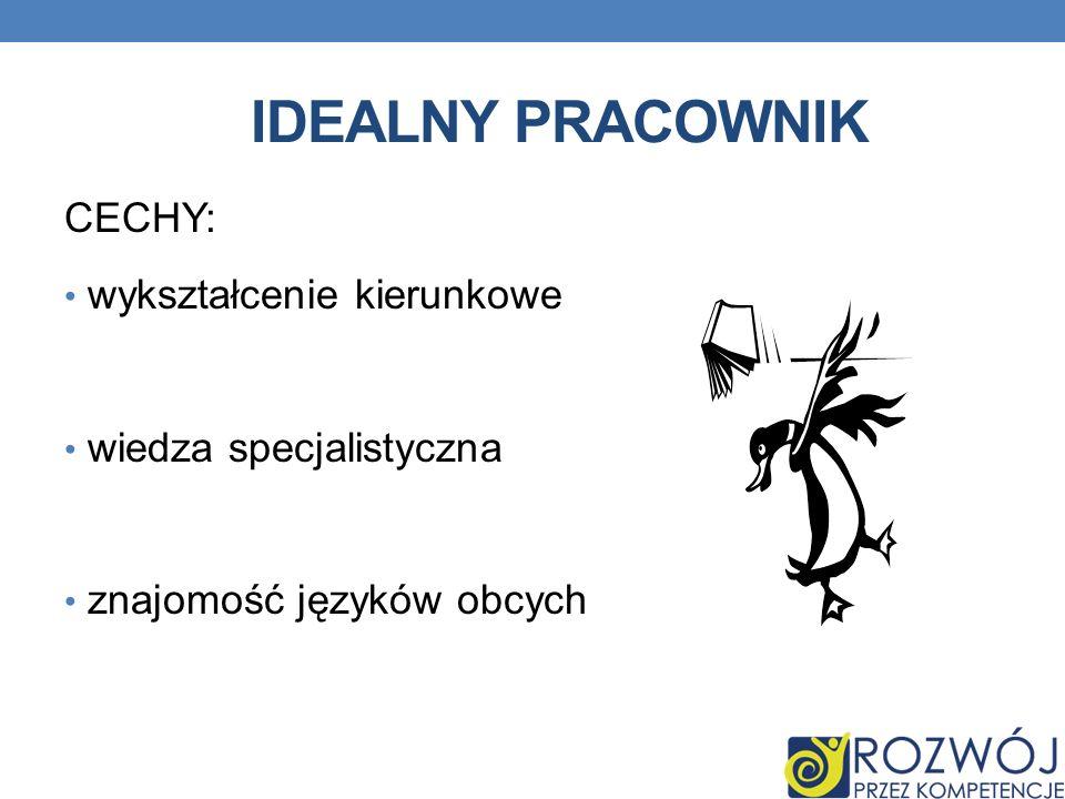 IDEALNY PRACOWNIK CECHY: wykształcenie kierunkowe wiedza specjalistyczna znajomość języków obcych