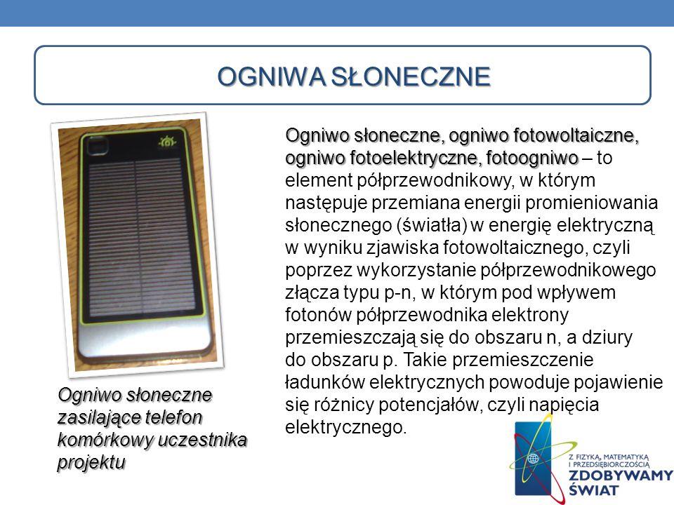 OGNIWA SŁONECZNE Ogniwo słoneczne, ogniwo fotowoltaiczne, ogniwo fotoelektryczne, fotoogniwo Ogniwo słoneczne, ogniwo fotowoltaiczne, ogniwo fotoelekt