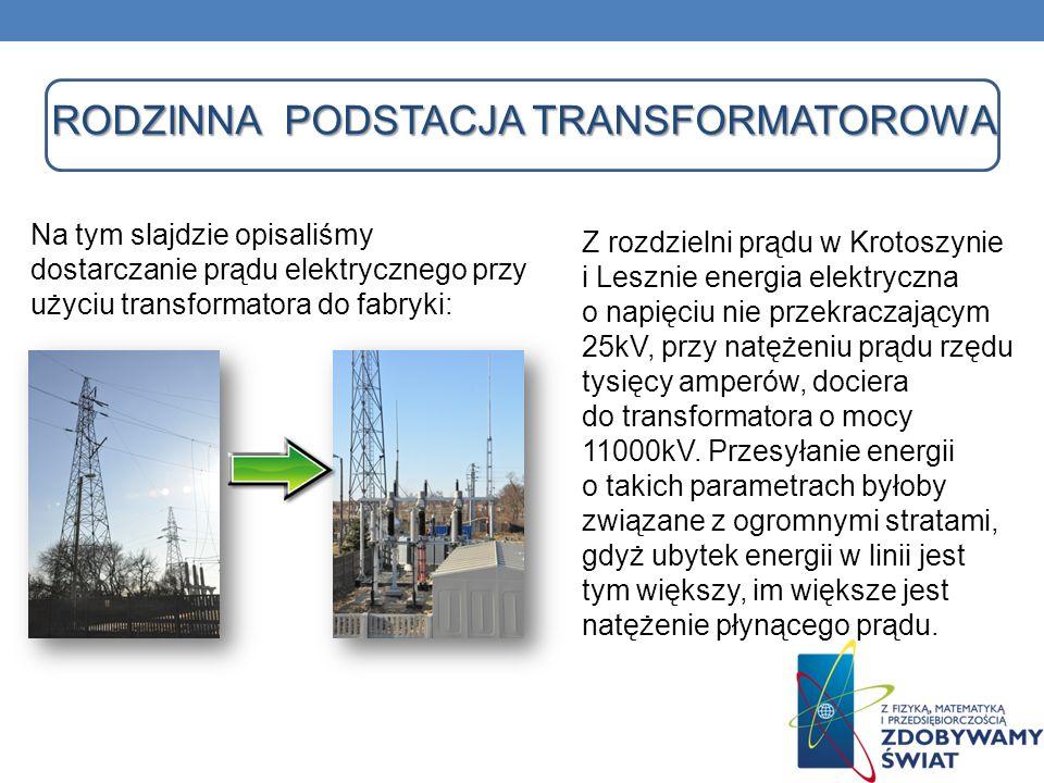 RODZINNA PODSTACJA TRANSFORMATOROWA Na tym slajdzie opisaliśmy dostarczanie prądu elektrycznego przy użyciu transformatora do fabryki: Z rozdzielni pr