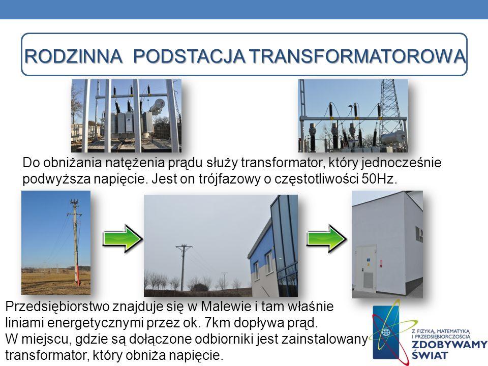 RODZINNA PODSTACJA TRANSFORMATOROWA Do obniżania natężenia prądu służy transformator, który jednocześnie podwyższa napięcie. Jest on trójfazowy o częs
