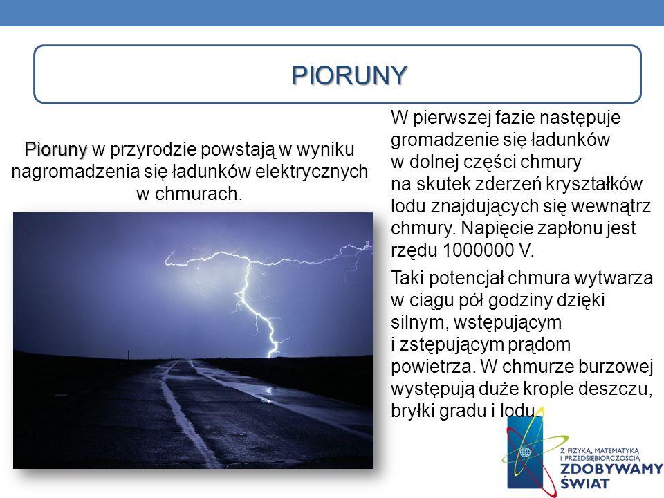 PIORUNY Pioruny Pioruny w przyrodzie powstają w wyniku nagromadzenia się ładunków elektrycznych w chmurach. W pierwszej fazie następuje gromadzenie si