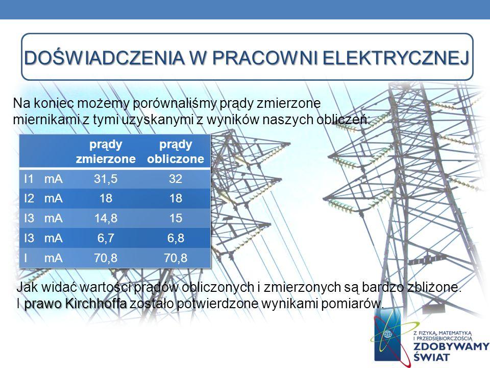 DOŚWIADCZENIA W PRACOWNI ELEKTRYCZNEJ DOŚWIADCZENIA W PRACOWNI ELEKTRYCZNEJ Na koniec możemy porównaliśmy prądy zmierzone miernikami z tymi uzyskanymi