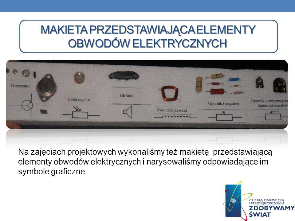 MAKIETA PRZEDSTAWIAJĄCA ELEMENTY OBWODÓW ELEKTRYCZNYCH Na zajęciach projektowych wykonaliśmy też makietę przedstawiającą elementy obwodów elektrycznyc