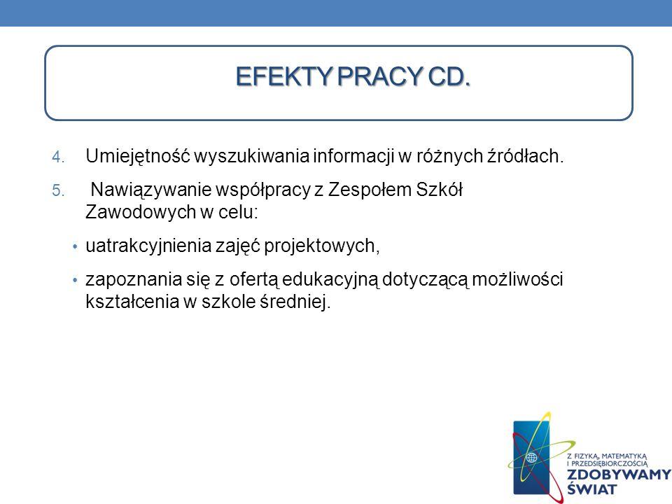 EFEKTY PRACY CD. 4. Umiejętność wyszukiwania informacji w różnych źródłach. 5. Nawiązywanie współpracy z Zespołem Szkół Zawodowych w celu: uatrakcyjni