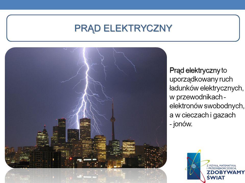 PRĄD ELEKTRYCZNY Prąd elektryczny Prąd elektryczny to uporządkowany ruch ładunków elektrycznych, w przewodnikach - elektronów swobodnych, a w cieczach