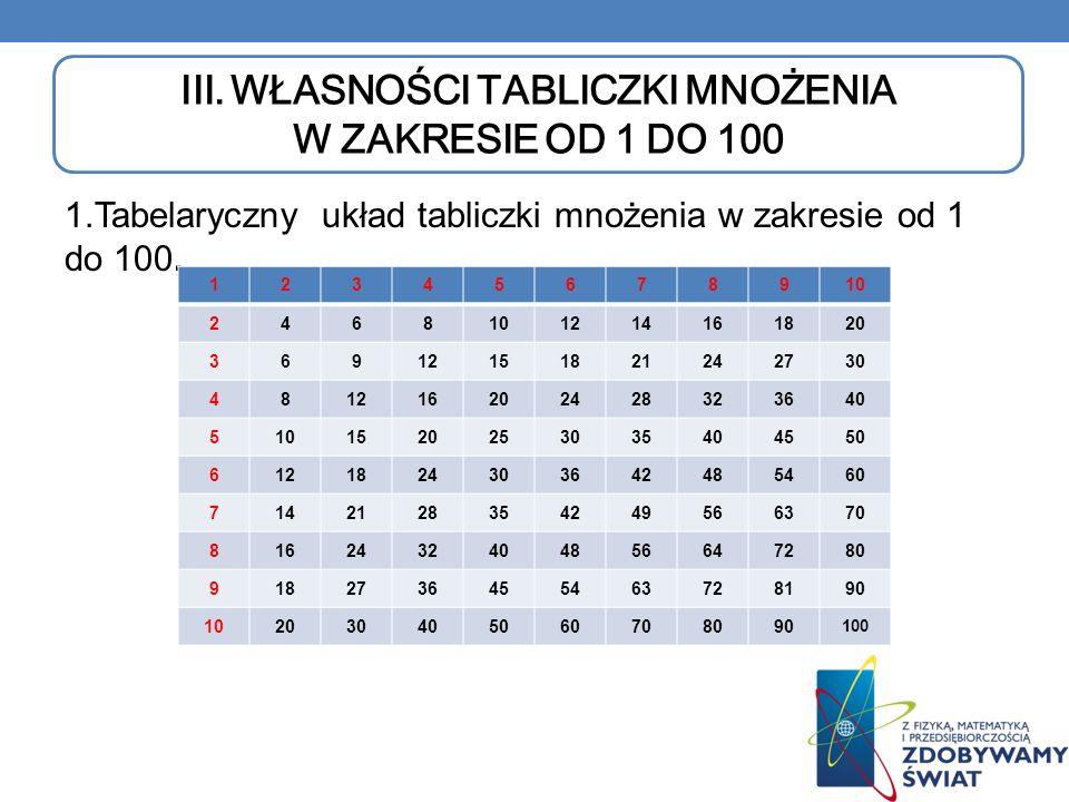 III. WŁASNOŚCI TABLICZKI MNOŻENIA W ZAKRESIE OD 1 DO 100 1.Tabelaryczny układ tabliczki mnożenia w zakresie od 1 do 100. 12345678910 2468 1214161820 3
