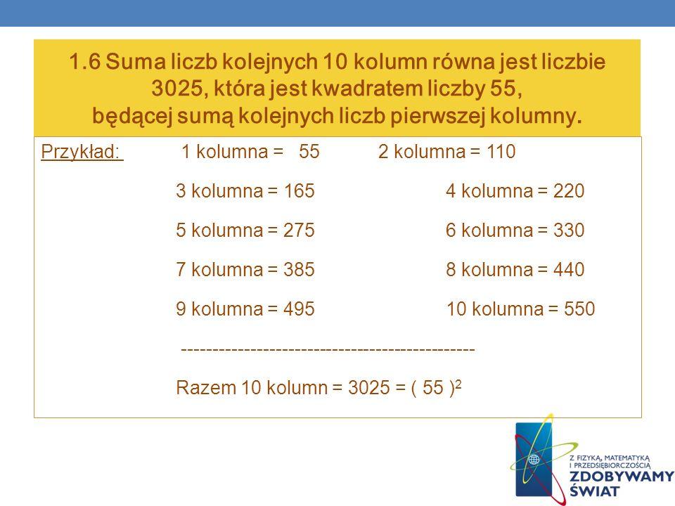 1.6 Suma liczb kolejnych 10 kolumn równa jest liczbie 3025, która jest kwadratem liczby 55, będącej sumą kolejnych liczb pierwszej kolumny.