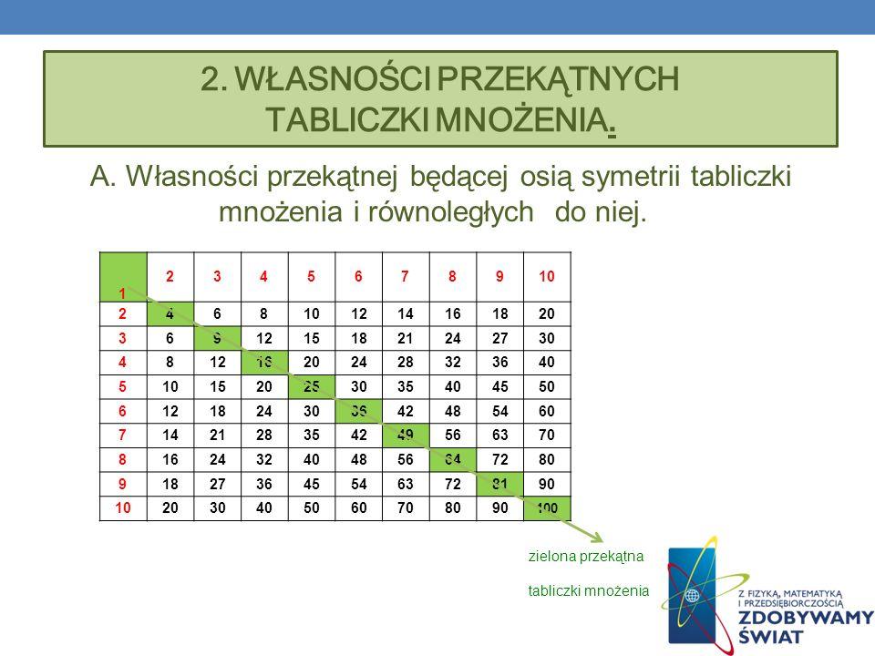 2.WŁASNOŚCI PRZEKĄTNYCH TABLICZKI MNOŻENIA. A.