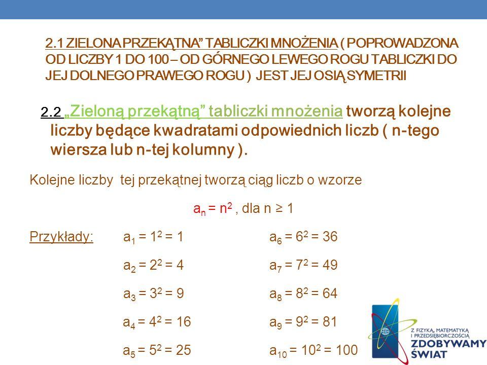 2.1 ZIELONA PRZEKĄTNA TABLICZKI MNOŻENIA ( POPROWADZONA OD LICZBY 1 DO 100 – OD GÓRNEGO LEWEGO ROGU TABLICZKI DO JEJ DOLNEGO PRAWEGO ROGU ) JEST JEJ OSIĄ SYMETRII 2.2 Zieloną przekątną tabliczki mnożenia tworzą kolejne liczby będące kwadratami odpowiednich liczb ( n-tego wiersza lub n-tej kolumny ).