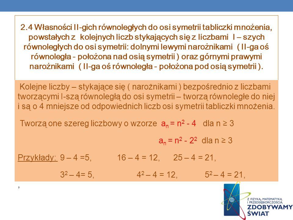 2.4 Własności II-gich równoległych do osi symetrii tabliczki mnożenia, powstałych z kolejnych liczb stykających się z liczbami I – szych równoległych do osi symetrii: dolnymi lewymi narożnikami ( II-ga oś równoległa - położona nad osią symetrii ) oraz górnymi prawymi narożnikami ( II-ga oś równoległa - położona pod osią symetrii ).