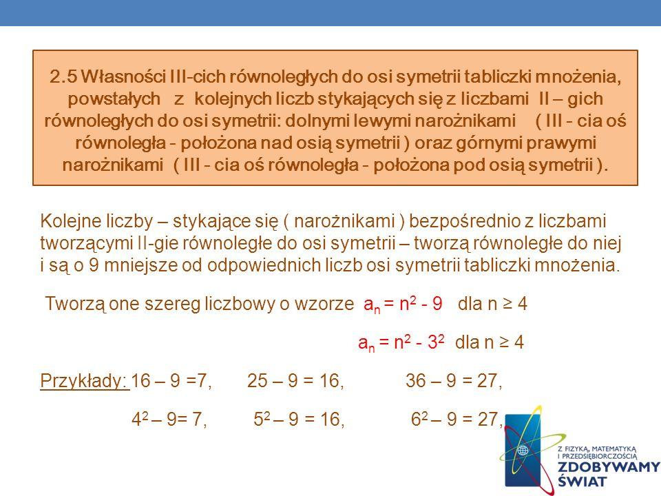 2.5 Własności III-cich równoległych do osi symetrii tabliczki mnożenia, powstałych z kolejnych liczb stykających się z liczbami II – gich równoległych do osi symetrii: dolnymi lewymi narożnikami ( III - cia oś równoległa - położona nad osią symetrii ) oraz górnymi prawymi narożnikami ( III - cia oś równoległa - położona pod osią symetrii ).
