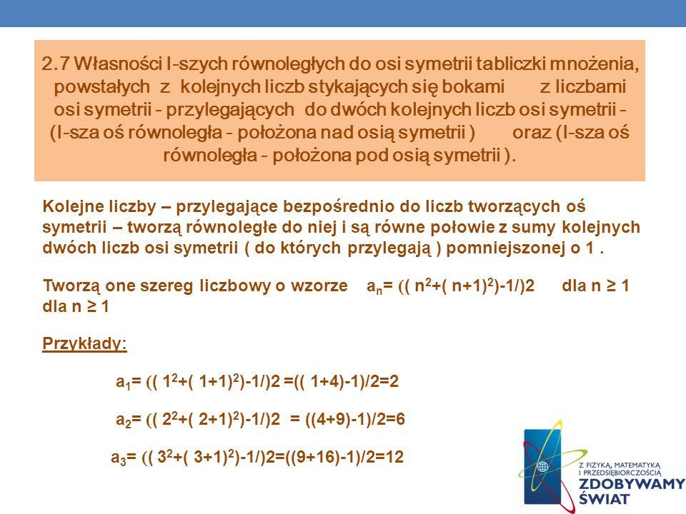 2.7 Własności I-szych równoległych do osi symetrii tabliczki mnożenia, powstałych z kolejnych liczb stykających się bokami z liczbami osi symetrii - przylegających do dwóch kolejnych liczb osi symetrii - (I-sza oś równoległa - położona nad osią symetrii ) oraz (I-sza oś równoległa - położona pod osią symetrii ).