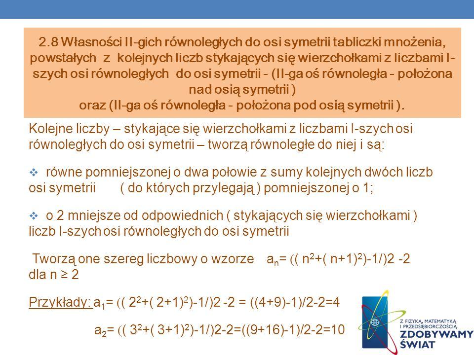 2.8 Własności II-gich równoległych do osi symetrii tabliczki mnożenia, powstałych z kolejnych liczb stykających się wierzchołkami z liczbami I- szych osi równoległych do osi symetrii - (II-ga oś równoległa - położona nad osią symetrii ) oraz (II-ga oś równoległa - położona pod osią symetrii ).