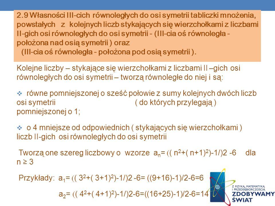 2.9 Własności III-cich równoległych do osi symetrii tabliczki mnożenia, powstałych z kolejnych liczb stykających się wierzchołkami z liczbami II-gich osi równoległych do osi symetrii - (III-cia oś równoległa - położona nad osią symetrii ) oraz (III-cia oś równoległa - położona pod osią symetrii ).