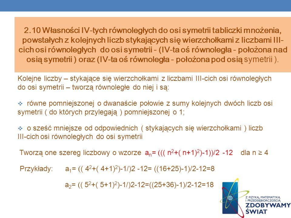 2.10 Własności IV-tych równoległych do osi symetrii tabliczki mnożenia, powstałych z kolejnych liczb stykających się wierzchołkami z liczbami III- cich osi równoległych do osi symetrii - (IV-ta oś równoległa - położona nad osią symetrii ) oraz (IV-ta oś równoległa - położona pod osią symetrii ).