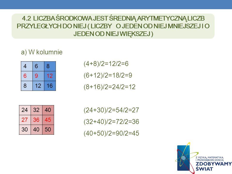 4.2 LICZBA ŚRODKOWA JEST ŚREDNIĄ ARYTMETYCZNĄ LICZB PRZYLEGŁYCH DO NIEJ ( LICZBY O JEDEN OD NIEJ MNIEJSZEJ I O JEDEN OD NIEJ WIĘKSZEJ ) a) W kolumnie (4+8)/2=12/2=6 (6+12)/2=18/2=9 (8+16)/2=24/2=12 (24+30)/2=54/2=27 (32+40)/2=72/2=36 (40+50)/2=90/2=45 468 6912 8 16 243240 273645 304050