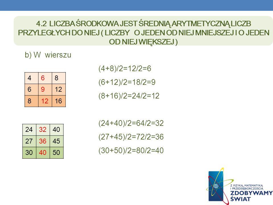 4.2 LICZBA ŚRODKOWA JEST ŚREDNIĄ ARYTMETYCZNĄ LICZB PRZYLEGŁYCH DO NIEJ ( LICZBY O JEDEN OD NIEJ MNIEJSZEJ I O JEDEN OD NIEJ WIĘKSZEJ ) b) W wierszu (4+8)/2=12/2=6 (6+12)/2=18/2=9 (8+16)/2=24/2=12 (24+40)/2=64/2=32 (27+45)/2=72/2=36 (30+50)/2=80/2=40 468 6912 8 16 243240 273645 304050