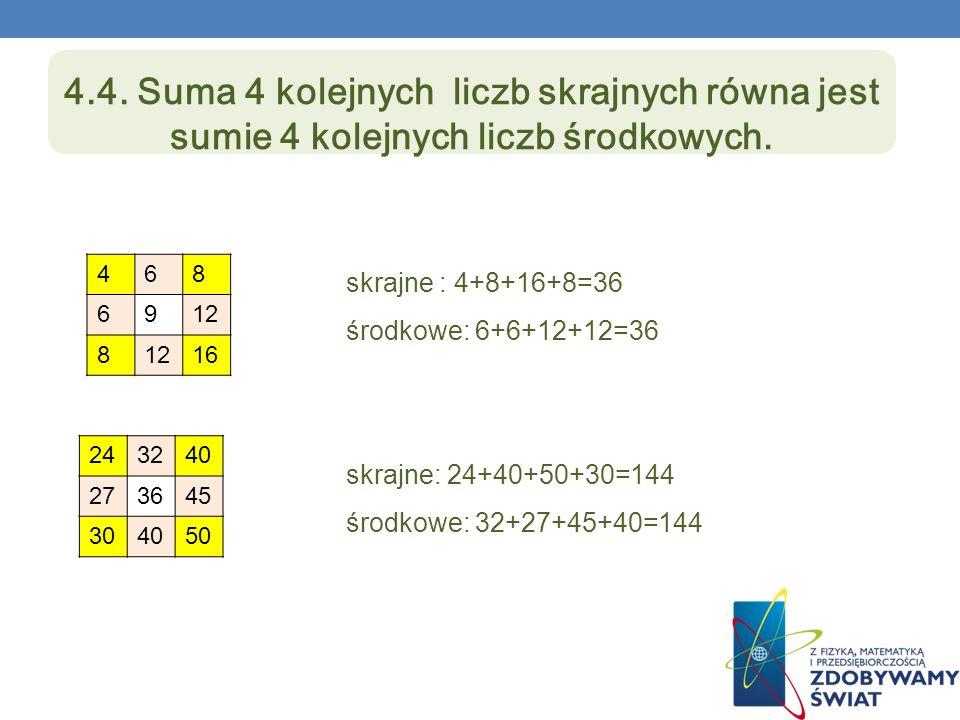 4.4.Suma 4 kolejnych liczb skrajnych równa jest sumie 4 kolejnych liczb środkowych.