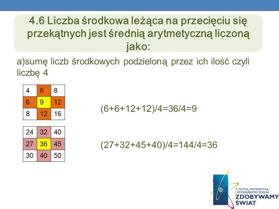 4.6 Liczba środkowa leżąca na przecięciu się przekątnych jest średnią arytmetyczną liczoną jako: a)sumę liczb środkowych podzieloną przez ich ilość czyli liczbę 4 (6+6+12+12)/4=36/4=9 (27+32+45+40)/4=144/4=36 468 6912 8 16 243240 273645 304050