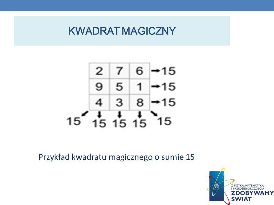KWADRAT MAGICZNY Przykład kwadratu magicznego o sumie 15