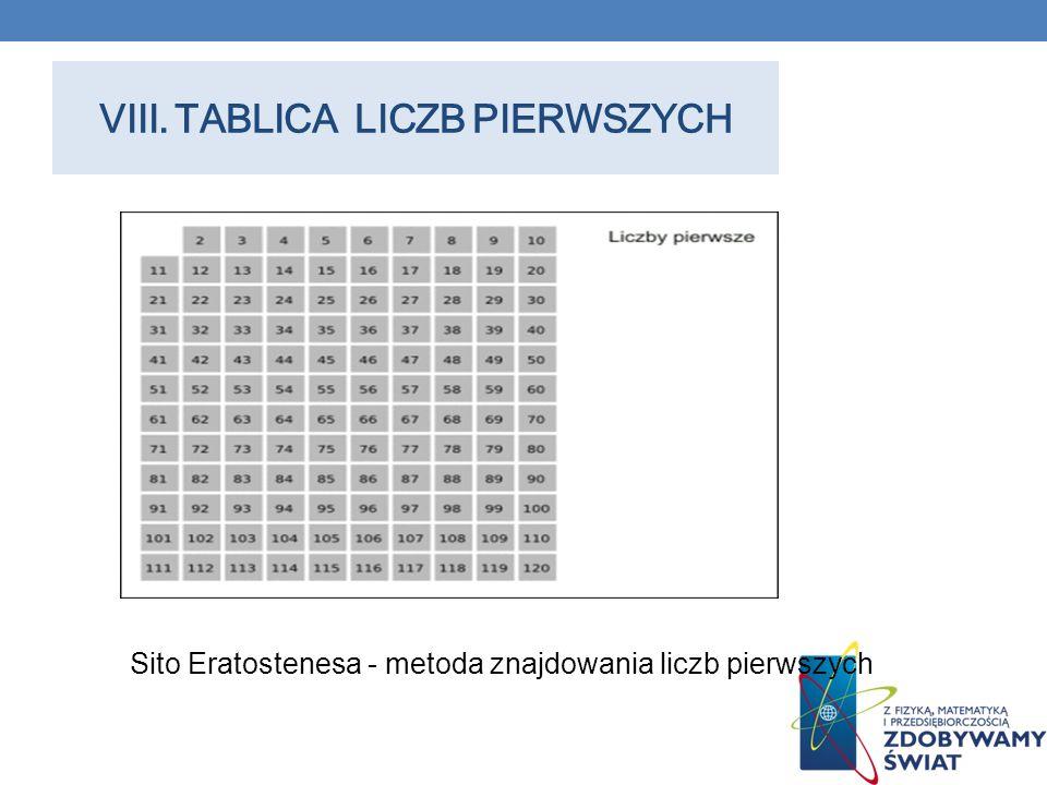 VIII. TABLICA LICZB PIERWSZYCH Sito Eratostenesa - metoda znajdowania liczb pierwszych