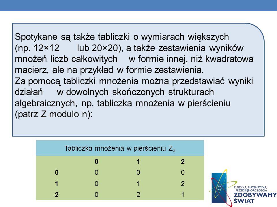 Mnożenie przez 9 Wynik mnożenia przez 9 obliczamy następująco: ilość dziesiątek (wyniku) otrzymujemy odejmując 1 od liczby mnożonej przez 9; zastanawiamy się ile trzeba do otrzymanej liczby dodać aby otrzymać 9 - to nasza liczba jedności Przykłady: zamiast mnożyć liczbę (np.5) przez 9, mnożymy ją przez 10 i odejmujemy od wyniku tą liczbę (5)