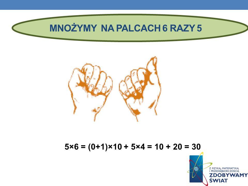 5×6 = (0+1)×10 + 5×4 = 10 + 20 = 30 MNOŻYMY NA PALCACH 6 RAZY 5