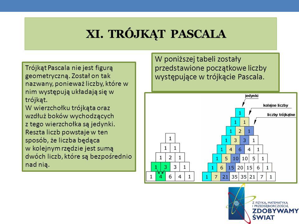 XI.TRÓJKĄT PASCALA Trójkąt Pascala nie jest figurą geometryczną.
