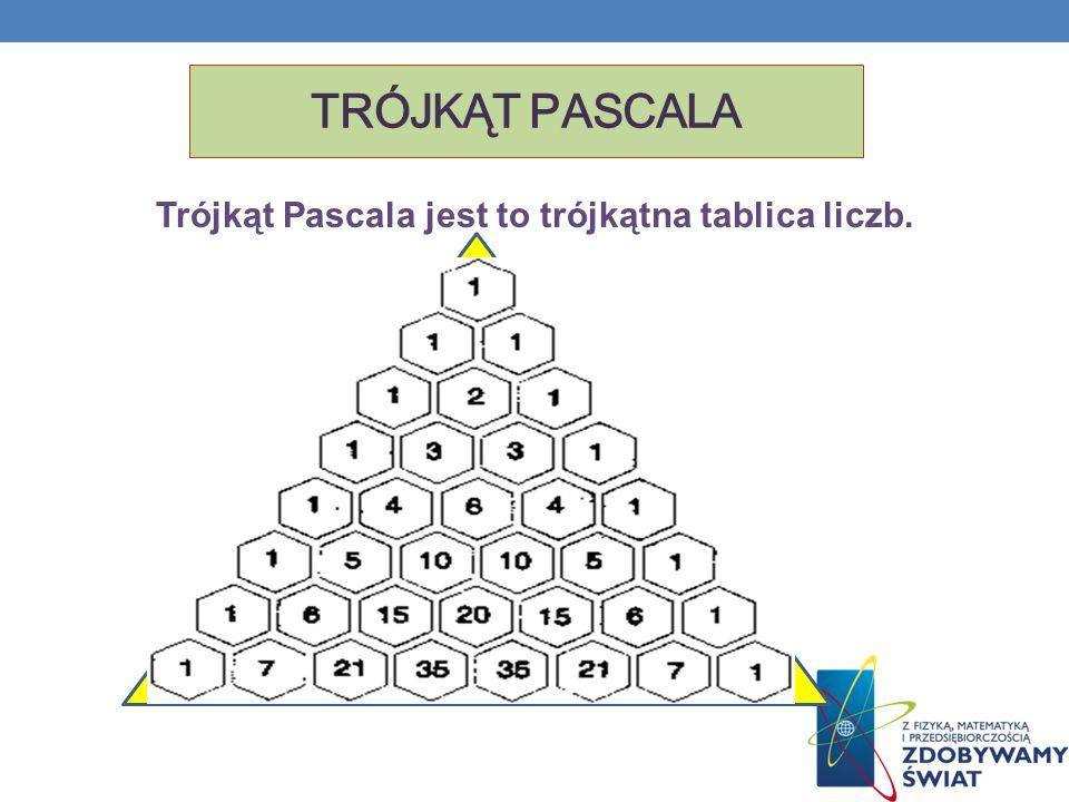 TRÓJKĄT PASCALA Trójkąt Pascala jest to trójkątna tablica liczb.