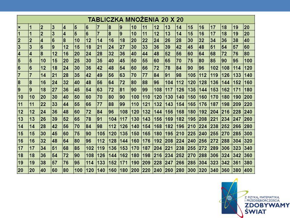 Przykłady: 6x9=54, bo 6x10=60, a 60-6=54 3x9=27, bo 3x10=30, a 30-3=27 Te wyliczenia początkowo mogą wydawać się skomplikowane, ale gdy się zrozumie zasadę i dobrze dodaje i odejmuje w pamięci, to czasem lepsze jest wyliczanie od zapamiętywania wyników.