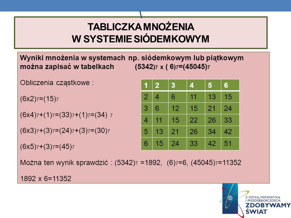 \ TABLICZKA MNOŻENIA W SYSTEMIE SIÓDEMKOWYM Wyniki mnożenia w systemach np.
