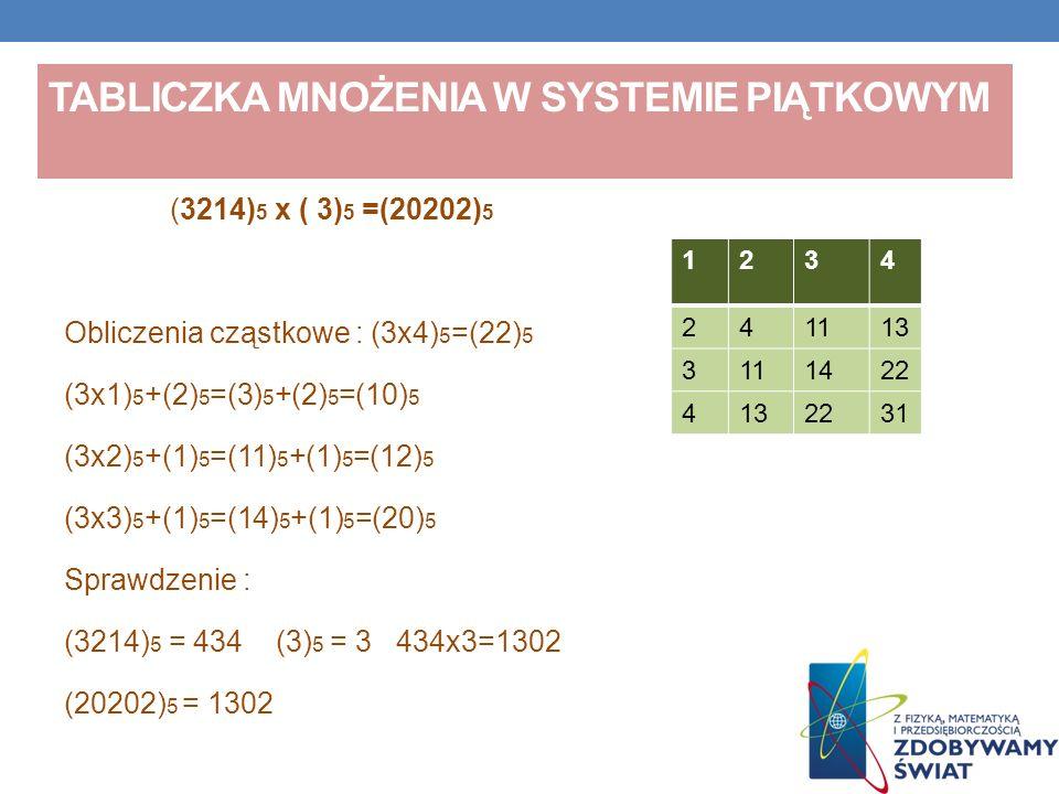 TABLICZKA MNOŻENIA W SYSTEMIE PIĄTKOWYM (3214) 5 x ( 3) 5 =(20202) 5 Obliczenia cząstkowe : (3x4) 5 =(22) 5 (3x1) 5 +(2) 5 =(3) 5 +(2) 5 =(10) 5 (3x2) 5 +(1) 5 =(11) 5 +(1) 5 =(12) 5 (3x3) 5 +(1) 5 =(14) 5 +(1) 5 =(20) 5 Sprawdzenie : (3214) 5 = 434 (3) 5 = 3 434x3=1302 (20202) 5 = 1302 1234 241113 3111422 4132231