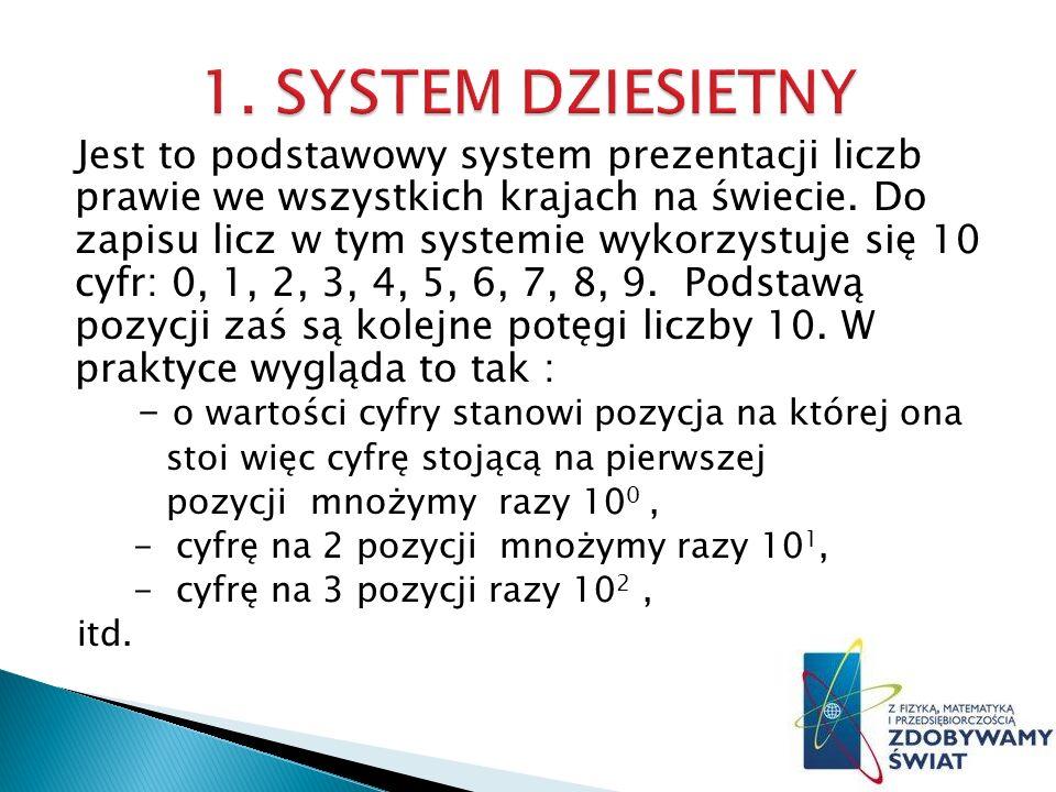 Jest to podstawowy system prezentacji liczb prawie we wszystkich krajach na świecie.