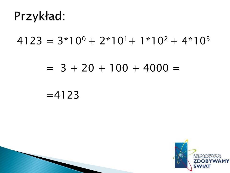4123 = 3*10 0 + 2*10 1 + 1*10 2 + 4*10 3 = 3 + 20 + 100 + 4000 = =4123