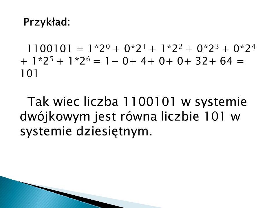 Przykład: 1100101 = 1*2 0 + 0*2 1 + 1*2 2 + 0*2 3 + 0*2 4 + 1*2 5 + 1*2 6 = 1+ 0+ 4+ 0+ 0+ 32+ 64 = 101 Tak wiec liczba 1100101 w systemie dwójkowym jest równa liczbie 101 w systemie dziesiętnym.