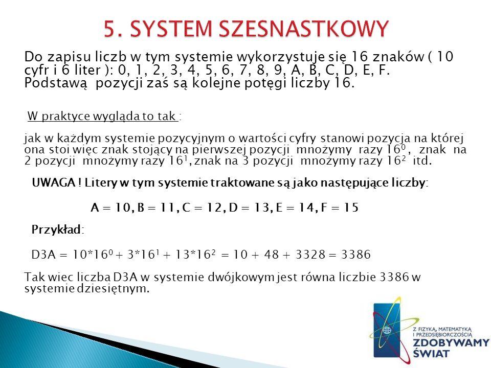 Do zapisu liczb w tym systemie wykorzystuje się 16 znaków ( 10 cyfr i 6 liter ): 0, 1, 2, 3, 4, 5, 6, 7, 8, 9, A, B, C, D, E, F.