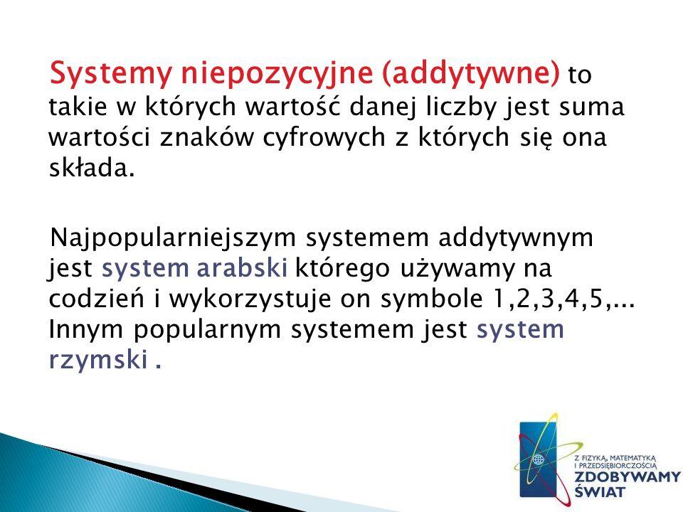Systemy niepozycyjne (addytywne) to takie w których wartość danej liczby jest suma wartości znaków cyfrowych z których się ona składa.