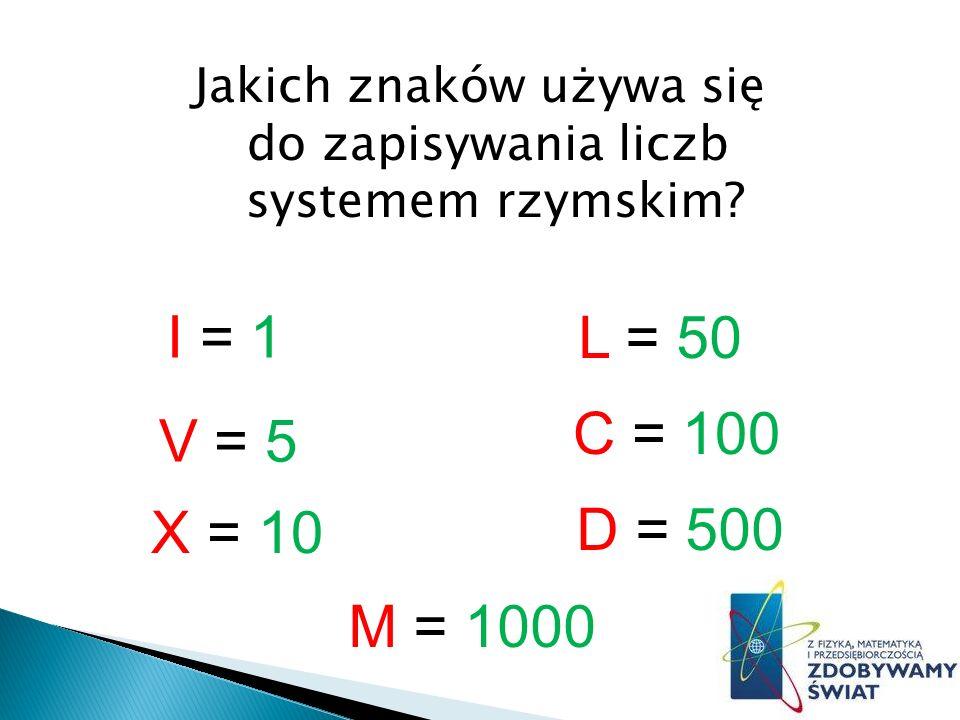 Jakich znaków używa się do zapisywania liczb systemem rzymskim.