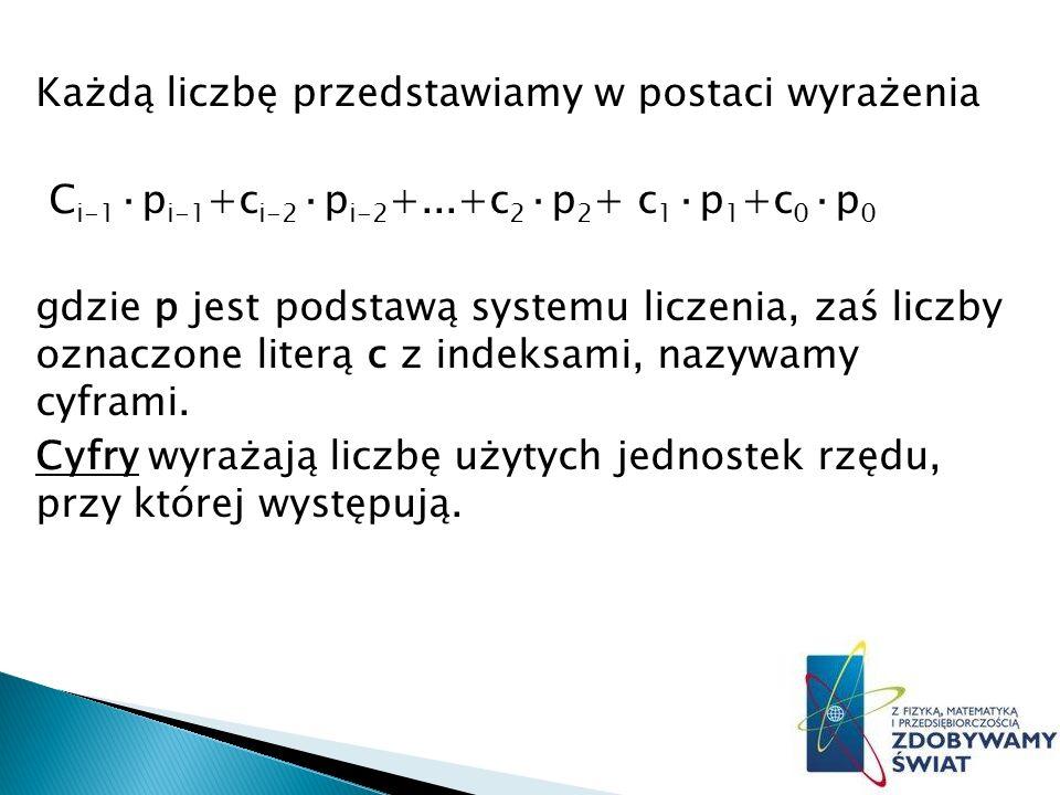 Każdą liczbę przedstawiamy w postaci wyrażenia C i-1 ·p i-1 +c i-2 ·p i-2 +...+c 2 ·p 2 + c 1 ·p 1 +c 0 ·p 0 gdzie p jest podstawą systemu liczenia, zaś liczby oznaczone literą c z indeksami, nazywamy cyframi.