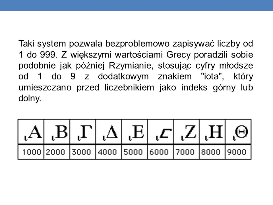 Taki system pozwala bezproblemowo zapisywać liczby od 1 do 999.