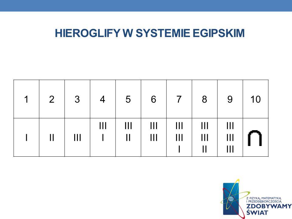 HIEROGLIFY W SYSTEMIE EGIPSKIM 12345678910 IIIIII I III II III I III IIIII III